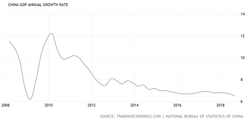 tradingeconomicscomnationalbureauofstatistics ofchina